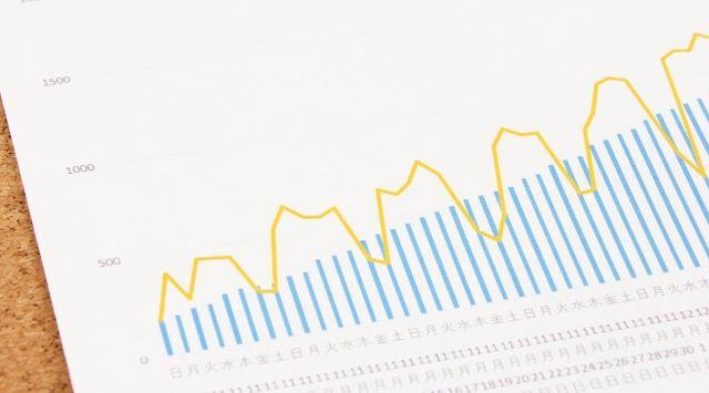 FXの収益は初期費用で決まる!月々積み立てと一括入金はどちらが有利なのか?