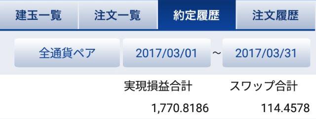 2分間FX 2017年3月収益