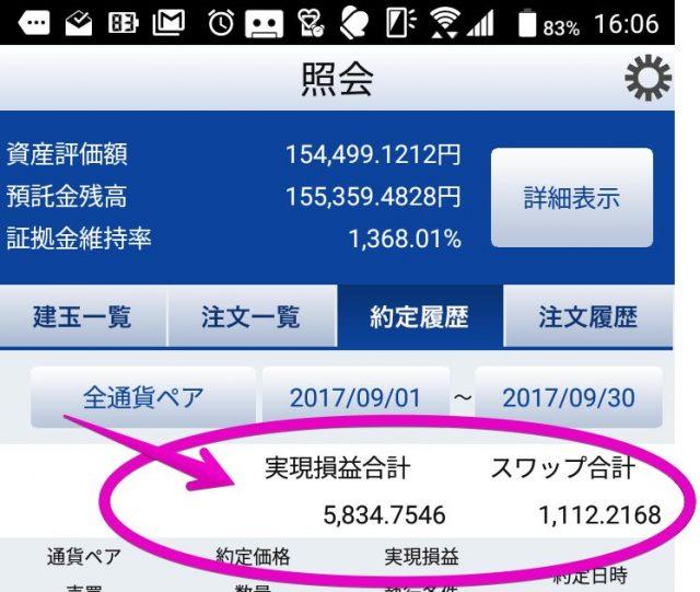 2分間FX運用実績【12ヶ月目】月利6.26%!過去最高益を更新!!