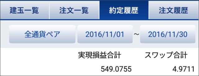 【2016年10月】2分間FX運用実績報告 月利5.49%の収益が出ました!