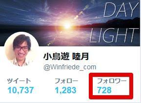 WinFのTwitterフォロワー数
