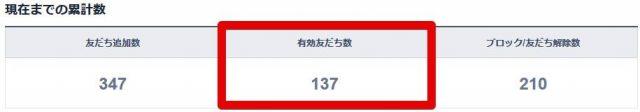 WinFオフィシャルLINE@有効友達数